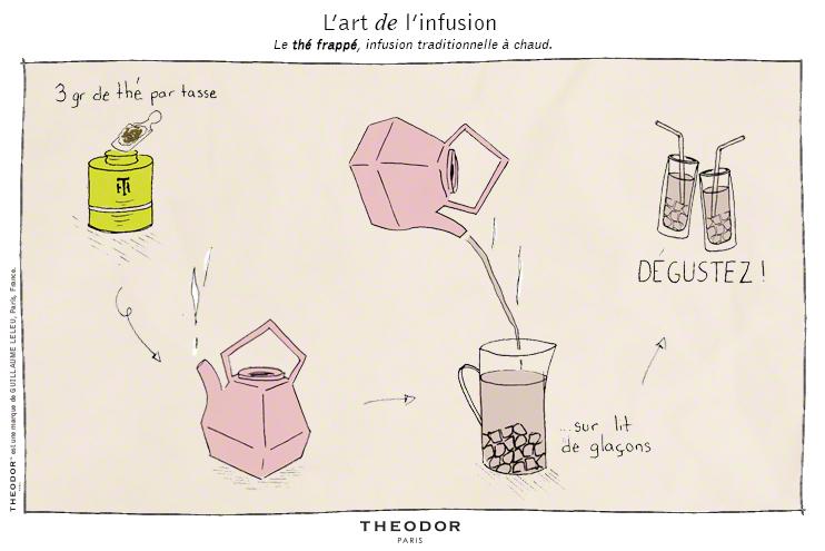 Thé frappé : l'art de l'infusion selon THEODOR